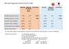 Fuchshof_UEbernachtungspreise_2021.pdf